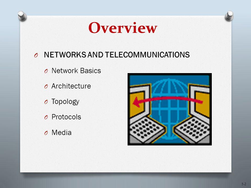 5-2 Overview O NETWORKS AND TELECOMMUNICATIONS O Network Basics O Architecture O Topology O Protocols O Media