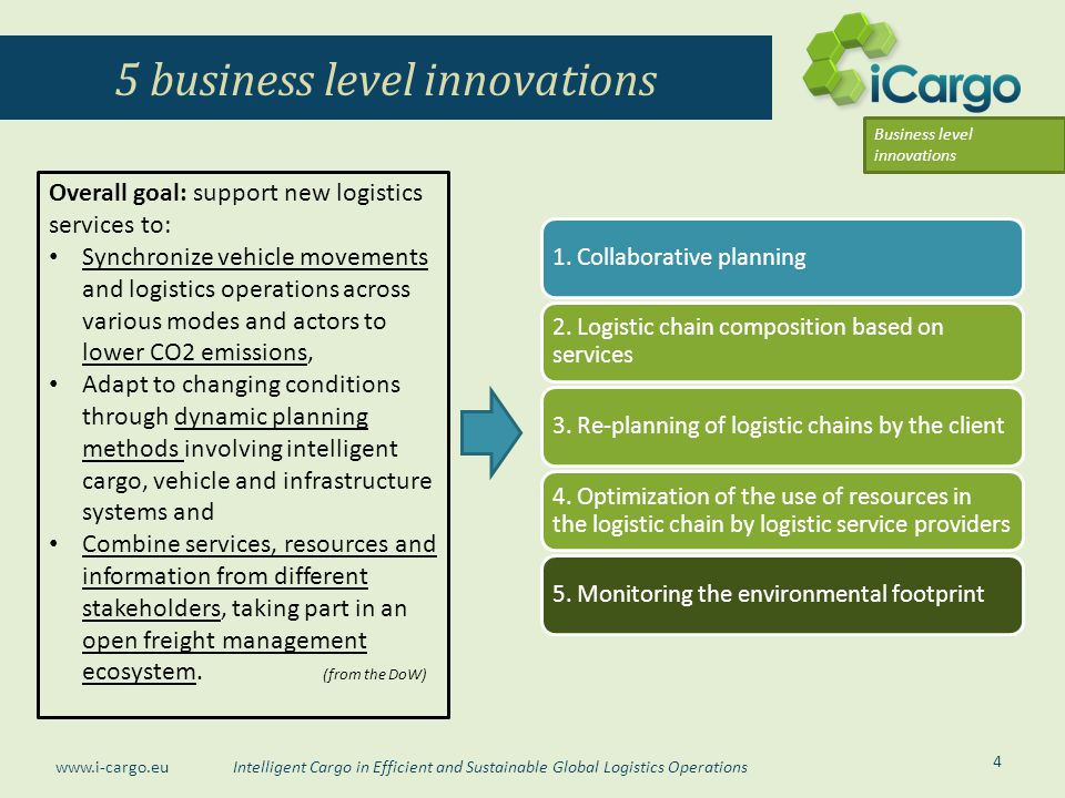 Intelligent Cargo in Efficient and Sustainable Global Logistics Operations www.i-cargo.eu 5 business level innovations 4 Overall goal: support new logistics services to: Synchronize vehicle movements and logistics operations across various modes and actors to lower CO2 emissions, Adapt to changing conditions through dynamic planning methods involving intelligent cargo, vehicle and infrastructure systems and Combine services, resources and information from different stakeholders, taking part in an open freight management ecosystem.