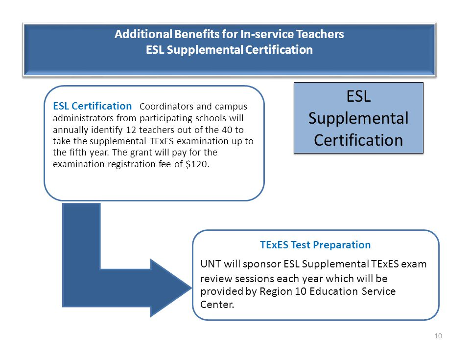 ESL Certification Coordinators and campus administrators from participating schools will annually identify 12 teachers out of the 40 to take the supplemental TExES examination up to the fifth year.