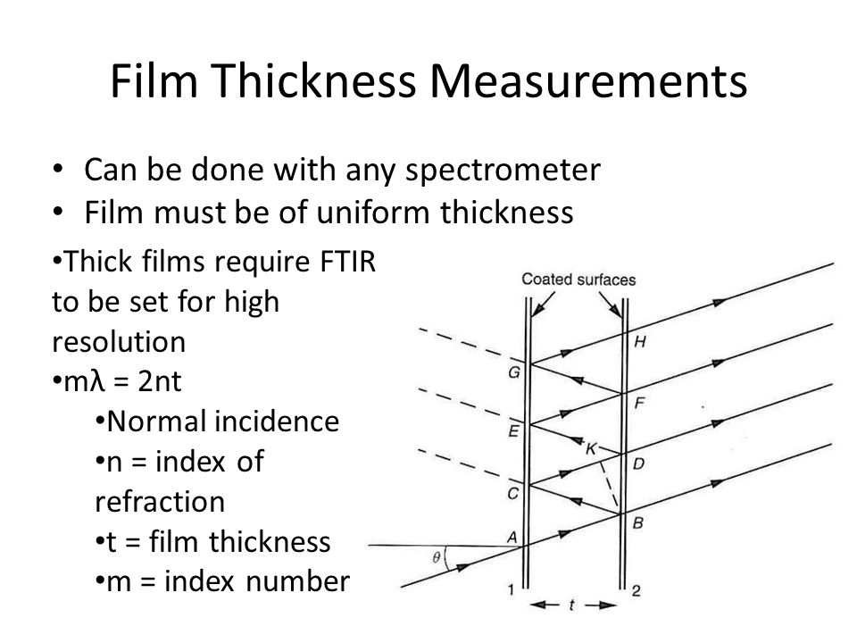 Film Thickness Measurements Can be done with any spectrometer Film must be of uniform thickness Thick films require FTIR to be set for high resolution