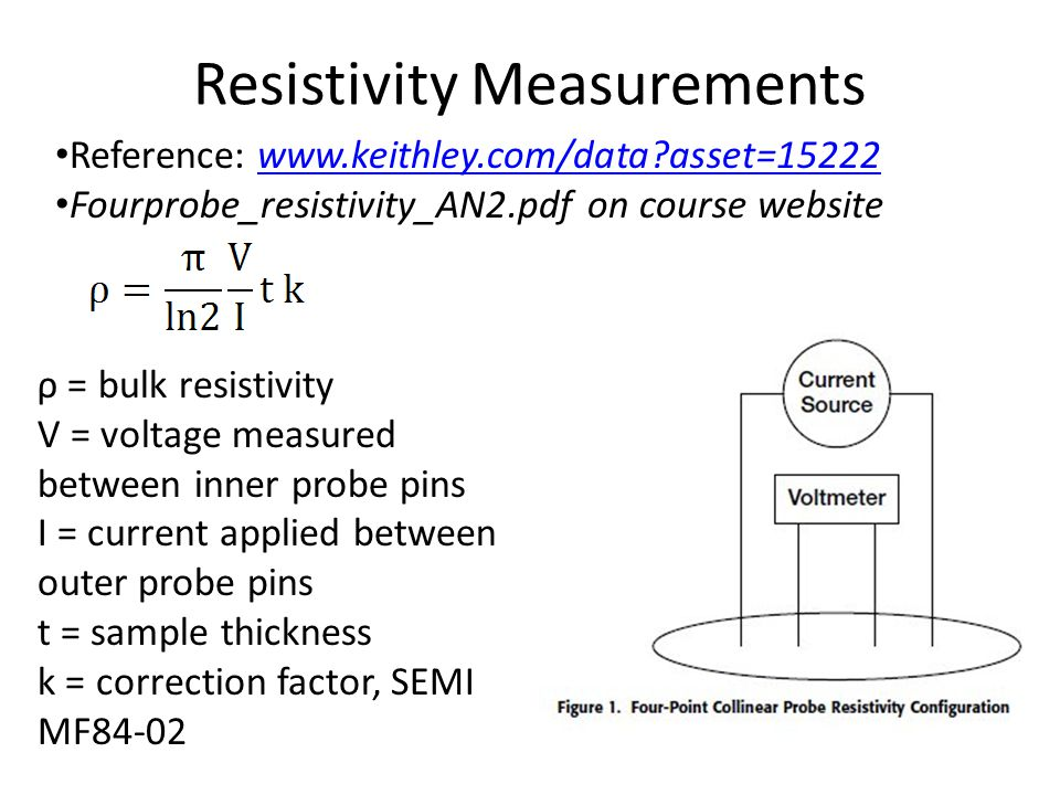 Resistivity Measurements Reference: www.keithley.com/data?asset=15222www.keithley.com/data?asset=15222 Fourprobe_resistivity_AN2.pdf on course website