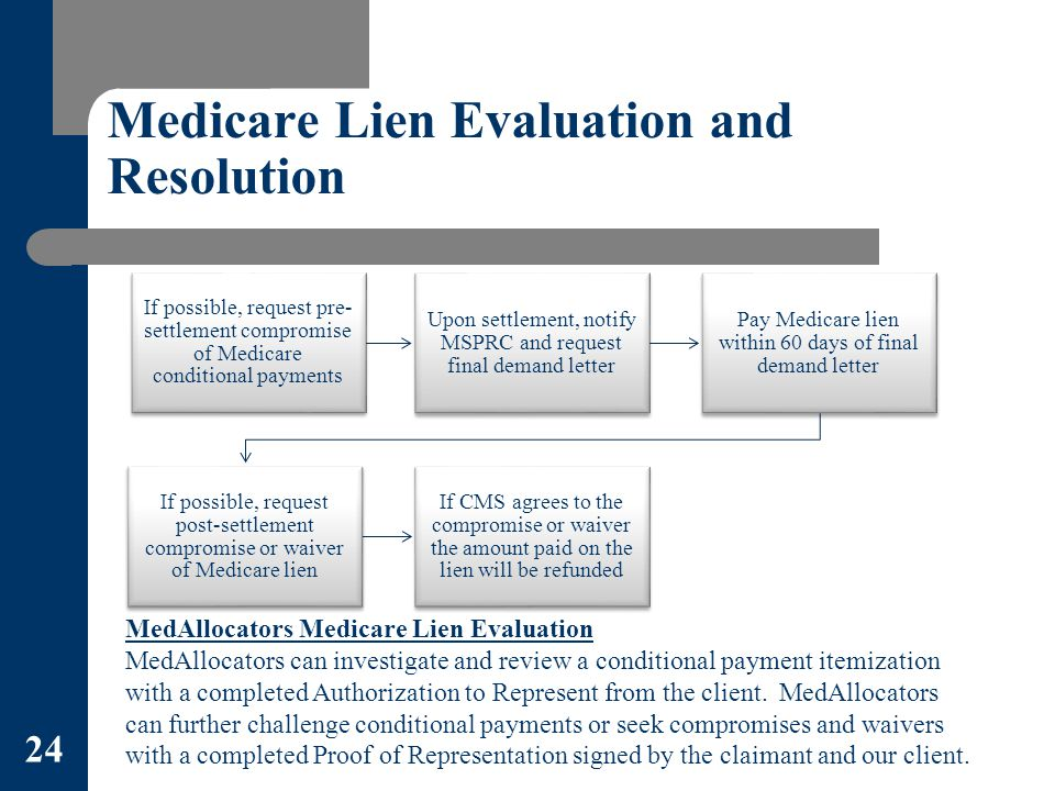 Medicare Lien Evaluation and Resolution If possible, request pre- settlement compromise of Medicare conditional payments Upon settlement, notify MSPRC and request final demand letter Pay Medicare lien within 60 days of final demand letter If possible, request post-settlement compromise or waiver of Medicare lien If CMS agrees to the compromise or waiver the amount paid on the lien will be refunded 24 MedAllocators Medicare Lien Evaluation MedAllocators can investigate and review a conditional payment itemization with a completed Authorization to Represent from the client.