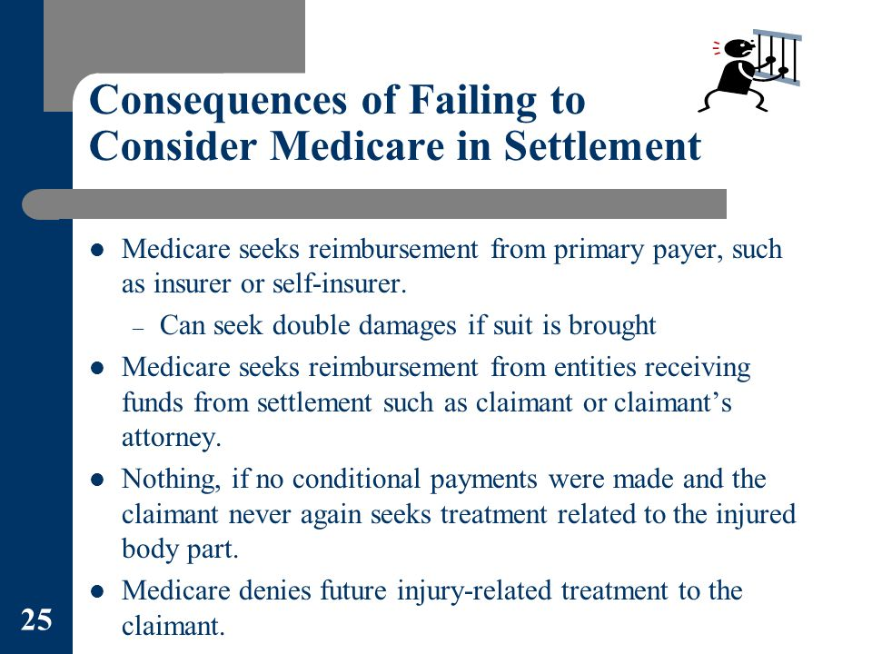 Consequences of Failing to Consider Medicare in Settlement Medicare seeks reimbursement from primary payer, such as insurer or self-insurer.