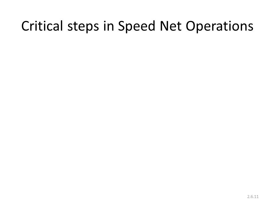 Critical steps in Speed Net Operations 2.6.11