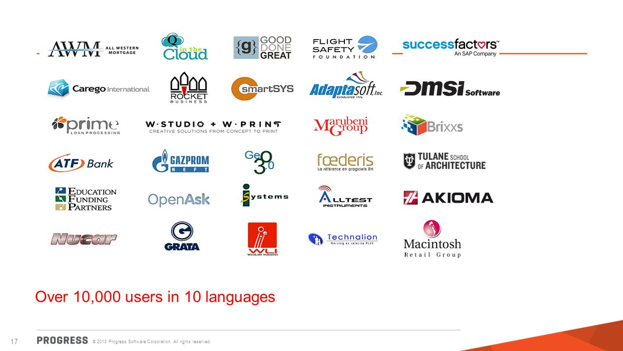 © 2013 Progress Software Corporation. All rights reserved. 17 Over 10,000 users in 10 languages