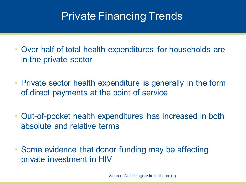 Private Financing Trends Over half of total health expenditures for households are in the private sector Private sector health expenditure is generally in the form of direct payments at the point of service Out-of-pocket health expenditures has increased in both absolute and relative terms Some evidence that donor funding may be affecting private investment in HIV Source: AFD Diagnostic forthcoming