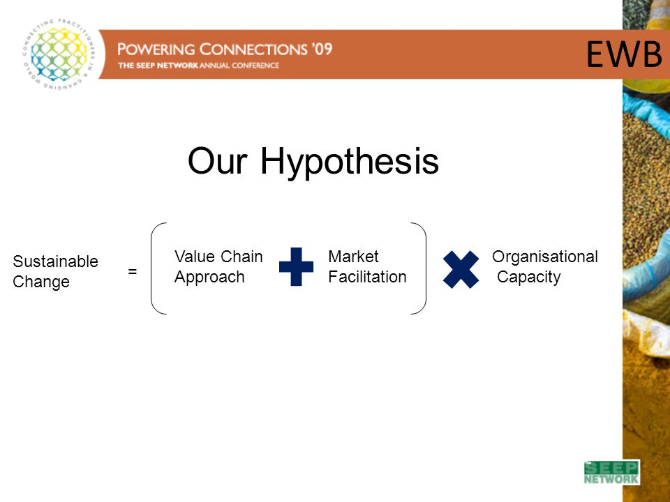 EWB Sustainable Change = Value Chain Approach Market Facilitation Organisational Capacity Our Hypothesis