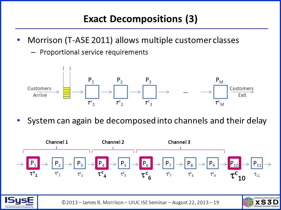 ©2013 – James R. Morrison – UIUC ISE Seminar – August 22, 2013 – 19 Exact Decompositions (3) Morrison (T-ASE 2011) allows multiple customer classes –