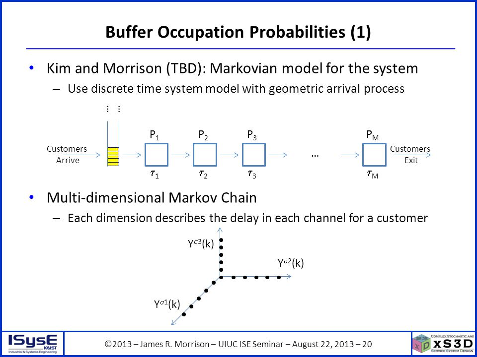 ©2013 – James R. Morrison – UIUC ISE Seminar – August 22, 2013 – 20 Buffer Occupation Probabilities (1) Kim and Morrison (TBD): Markovian model for th