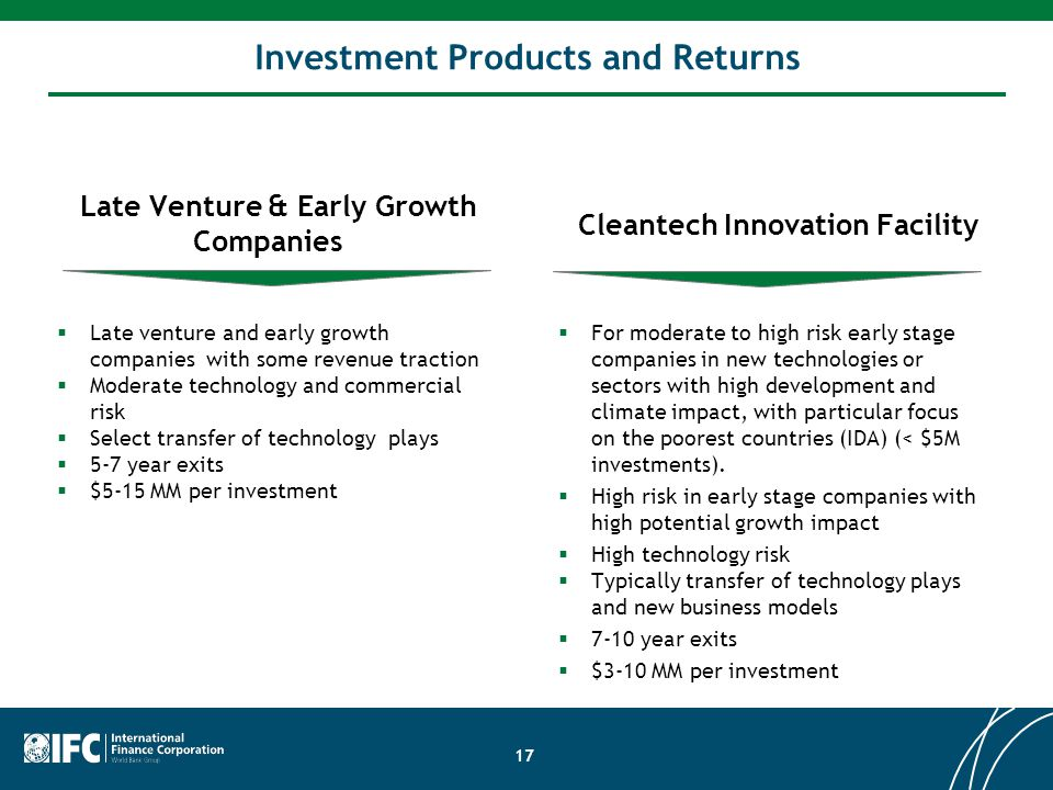 Investment Products and Returns  For moderate to high risk early stage companies in new technologies or sectors with high development and climate imp