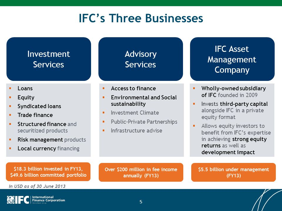 IFC Invests across all Regions and Sectors 6 $18.3 billion invested in FY13