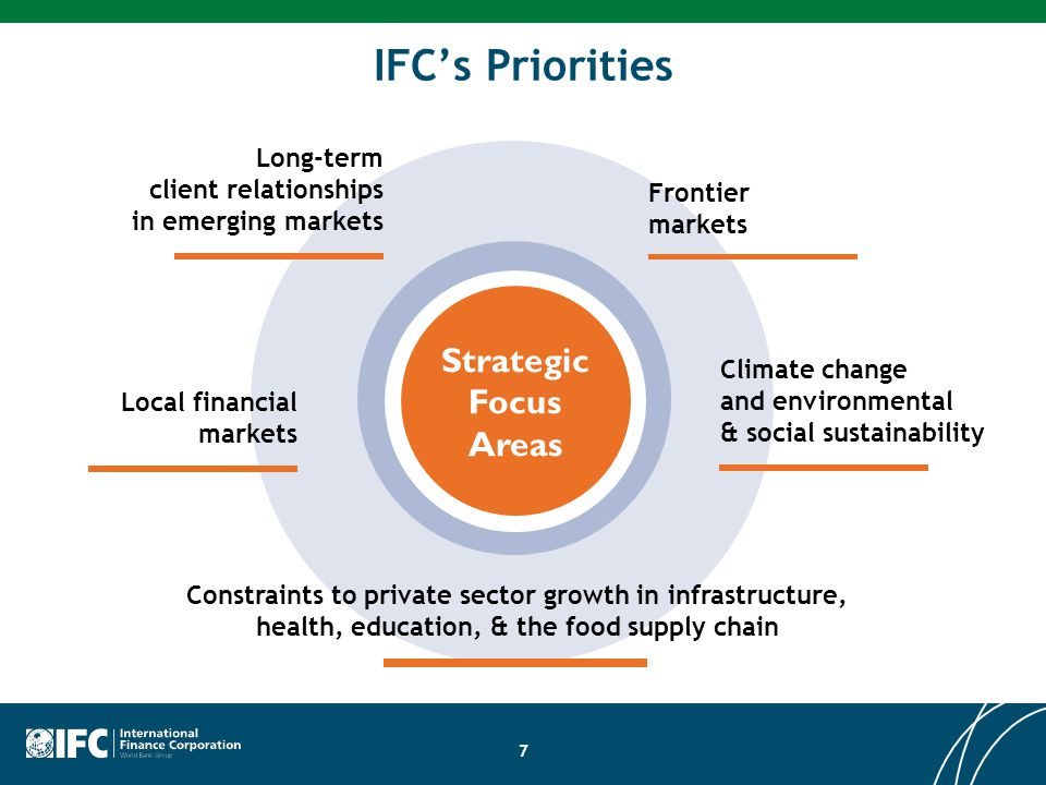 IFC's VC is uniquely positioned to accelerate early stage innovation in the developing world Relevant domain expertise (tech + sector) Venture fundsIFC Venture CapitalInvestment banks Global network of local expertise Limited in many dev- eloping geographies, especially IDAs Breadth of global net- work, at local level, across stake-holders Full cycle capital access Company building expertise Deploys only early stage capital Limited ability to fund across capital structure due to incentives Can seamlessly deliver financial products according to company maturity Deep technology expertise, building sector knowledge General knowledge in sectors, lack of technology expertise Deep knowledge across sectors, gaining technology expertise Core competencyExtremely limitedExperience from a decade in IT VC Success factors 28
