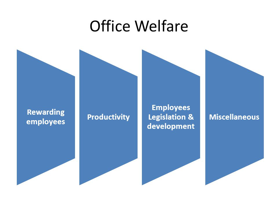 WELFARE OF THE STAFF