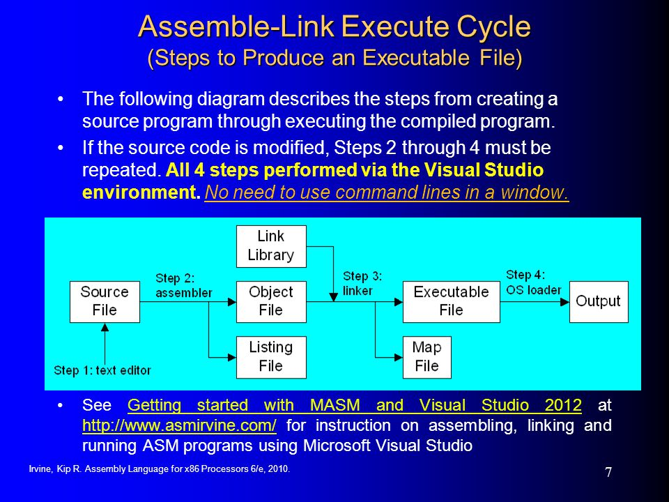 Irvine, Kip R. Assembly Language for x86 Processors 6/e, 2010. 7 Assemble-Link Execute Cycle (Steps to Produce an Executable File) The following diagr