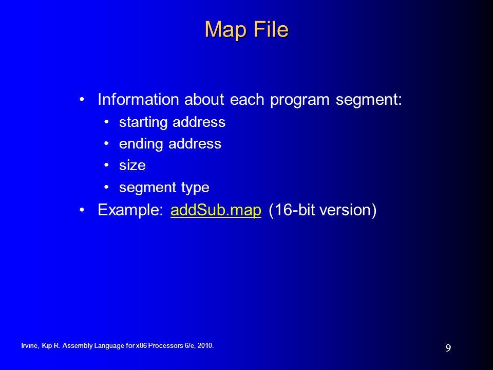 Irvine, Kip R. Assembly Language for x86 Processors 6/e, 2010. 9 Map File Information about each program segment: starting address ending address size