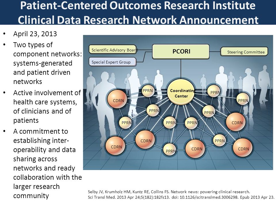 PCORI Coordinating Center Steering Committee Scientific Advisory Board Special Expert Group CDRN PPRN Patient-Centered Outcomes Research Institute Clinical Data Research Network Announcement Selby JV, Krumholz HM, Kuntz RE, Collins FS.