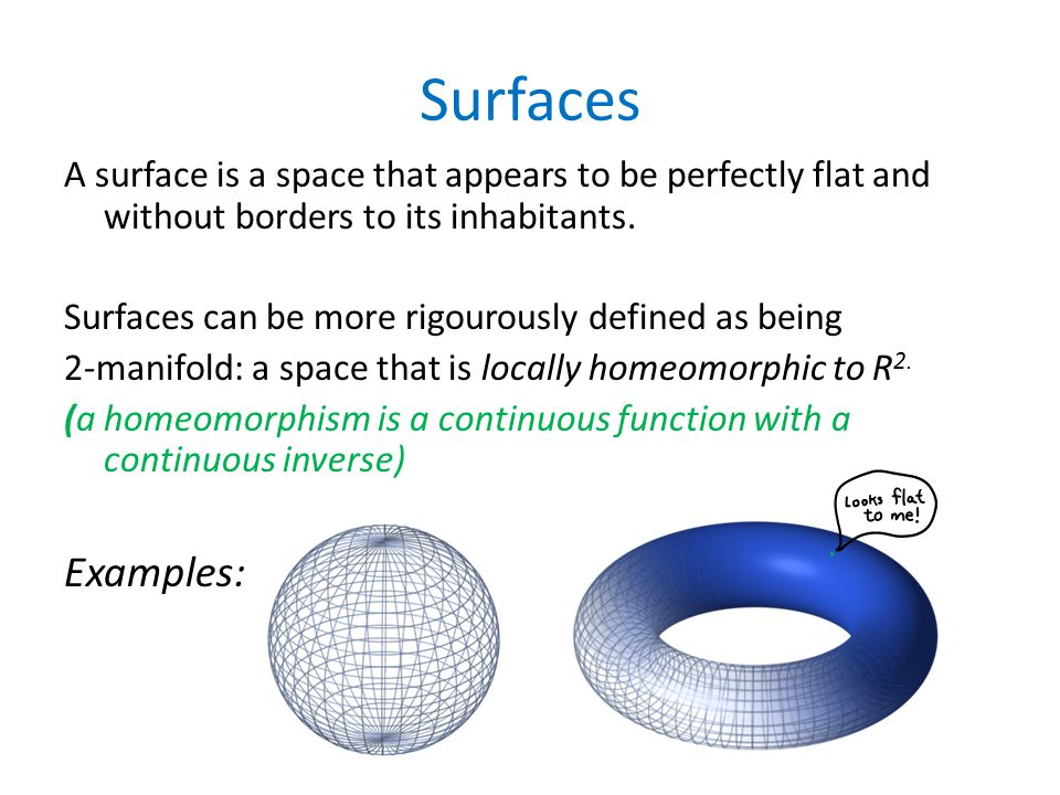 What Other Surfaces Are There.