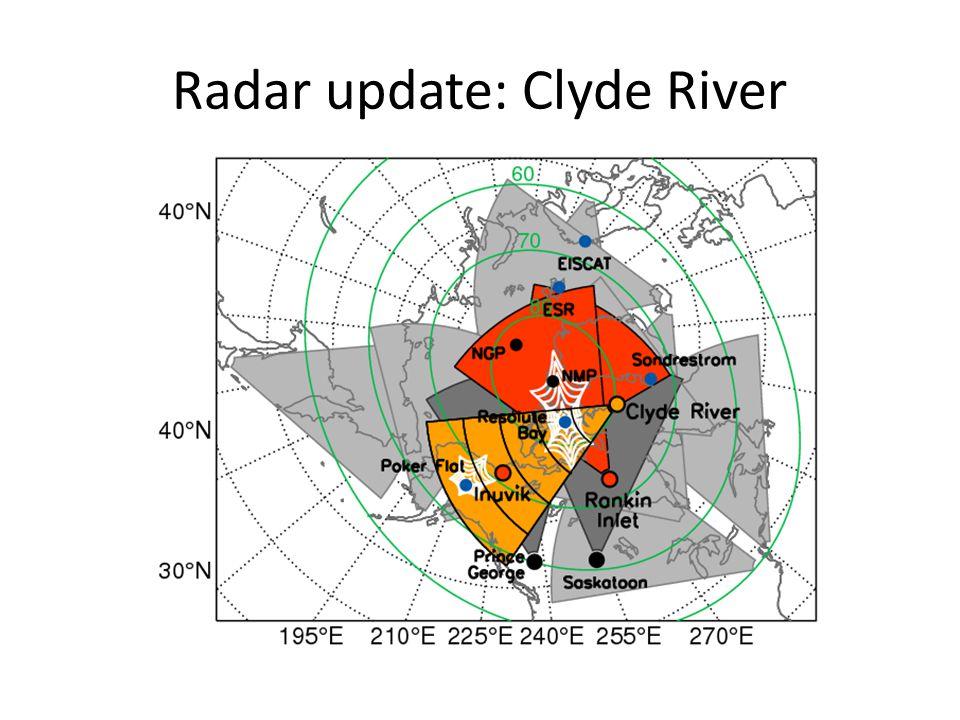Radar update: Clyde River
