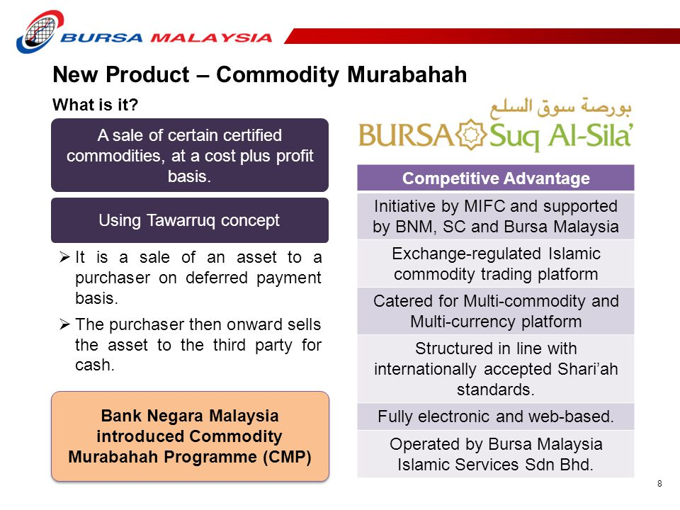 8 New Product – Commodity Murabahah What is it.