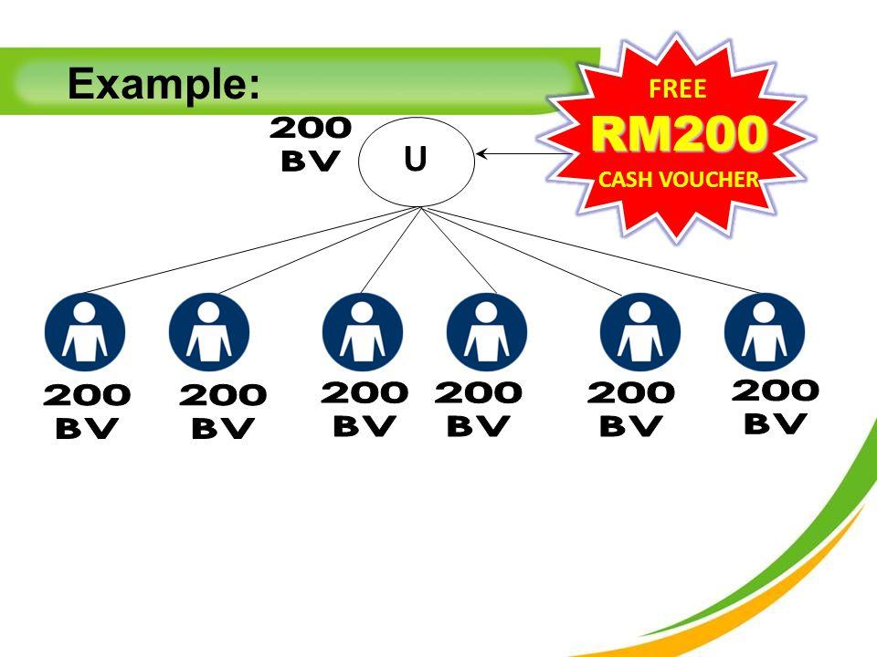 U RM200 FREE RM200 CASH VOUCHER Example: