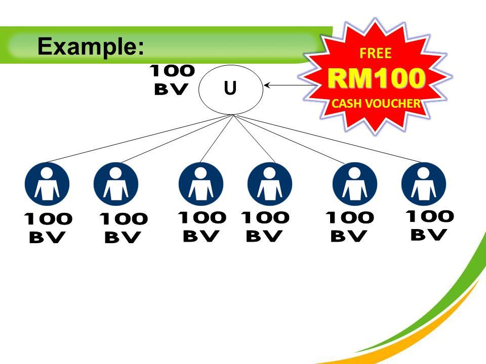 U RM100 FREE RM100 CASH VOUCHER Example: