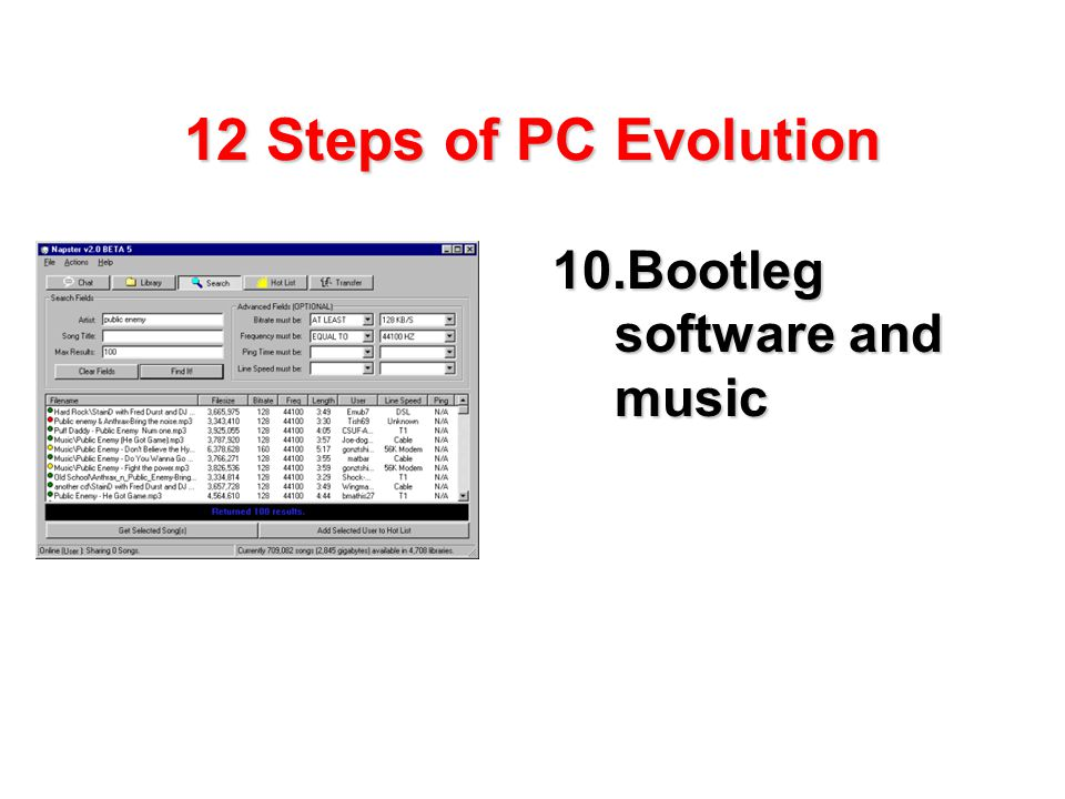 12 Steps of PC Evolution 10.Bootleg software and music