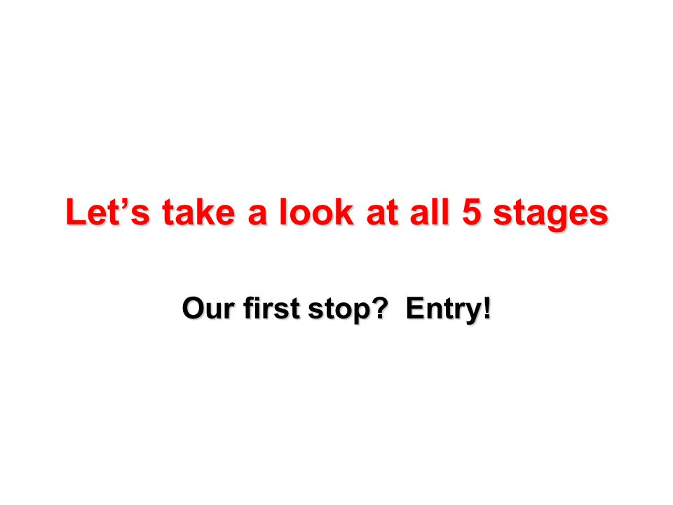 Let's take a look at all 5 stages Our first stop Entry!