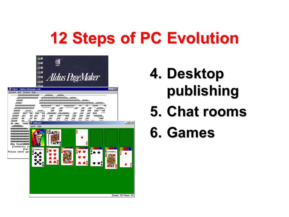 12 Steps of PC Evolution 4.Desktop publishing 5.Chat rooms 6.Games