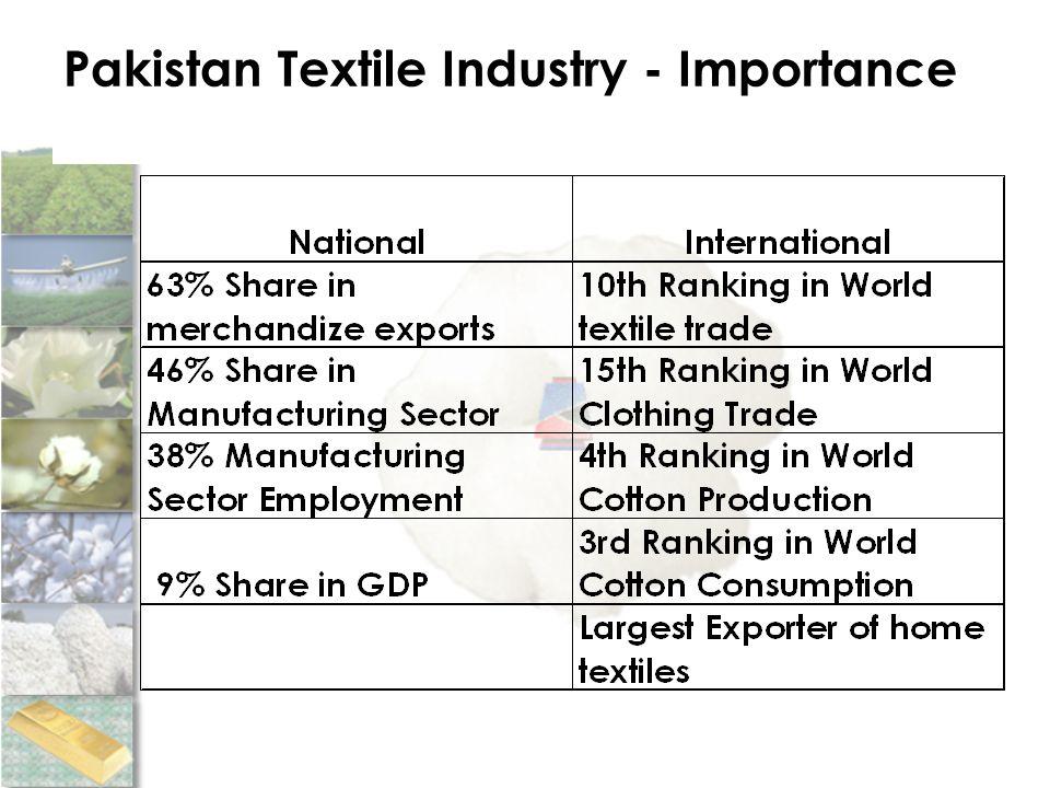 Pakistan Textile Industry - Importance