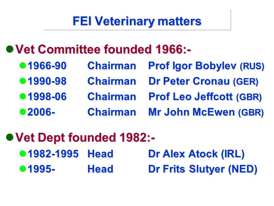 Vet Committee founded 1966:- Vet Committee founded 1966:- 1966-90Chairman Prof Igor Bobylev (RUS) 1966-90Chairman Prof Igor Bobylev (RUS) 1990-98Chairman Dr Peter Cronau (GER) 1990-98Chairman Dr Peter Cronau (GER) 1998-06Chairman Prof Leo Jeffcott (GBR) 1998-06Chairman Prof Leo Jeffcott (GBR) 2006-Chairman Mr John McEwen (GBR) 2006-Chairman Mr John McEwen (GBR) Vet Dept founded 1982:- Vet Dept founded 1982:- 1982-1995Head Dr Alex Atock (IRL) 1982-1995Head Dr Alex Atock (IRL) 1995-Head Dr Frits Slutyer (NED) 1995-Head Dr Frits Slutyer (NED) FEI Veterinary matters