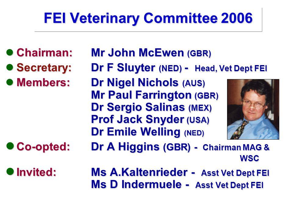 Chairman:Mr John McEwen (GBR) Chairman:Mr John McEwen (GBR) Secretary:Dr F Sluyter (NED) - Head, Vet Dept FEI Secretary:Dr F Sluyter (NED) - Head, Vet Dept FEI Members:Dr Nigel Nichols (AUS) Mr Paul Farrington (GBR) Dr Sergio Salinas (MEX) Prof Jack Snyder (USA) Dr Emile Welling (NED) Members:Dr Nigel Nichols (AUS) Mr Paul Farrington (GBR) Dr Sergio Salinas (MEX) Prof Jack Snyder (USA) Dr Emile Welling (NED) Co-opted:Dr A Higgins (GBR) - Chairman MAG & WSC Co-opted:Dr A Higgins (GBR) - Chairman MAG & WSC Invited:Ms A.Kaltenrieder - Asst Vet Dept FEI Ms D Indermuele - Asst Vet Dept FEI Invited:Ms A.Kaltenrieder - Asst Vet Dept FEI Ms D Indermuele - Asst Vet Dept FEI FEI Veterinary Committee 2006