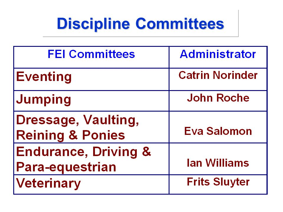 Discipline Committees