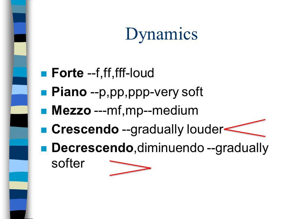 Dynamics n Forte --f,ff,fff-loud n Piano --p,pp,ppp-very soft n Mezzo ---mf,mp--medium n Crescendo --gradually louder n Decrescendo,diminuendo --gradu