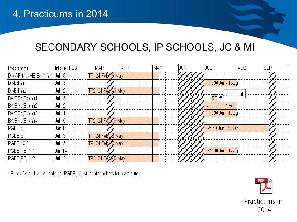 4. Practicums in 2014 SECONDARY SCHOOLS, IP SCHOOLS, JC & MI