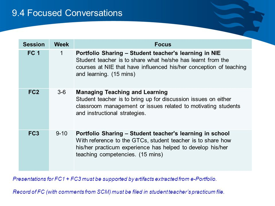 9.4 Focused Conversations Presentations for FC1 + FC3 must be supported by artifacts extracted from e-Portfolio.