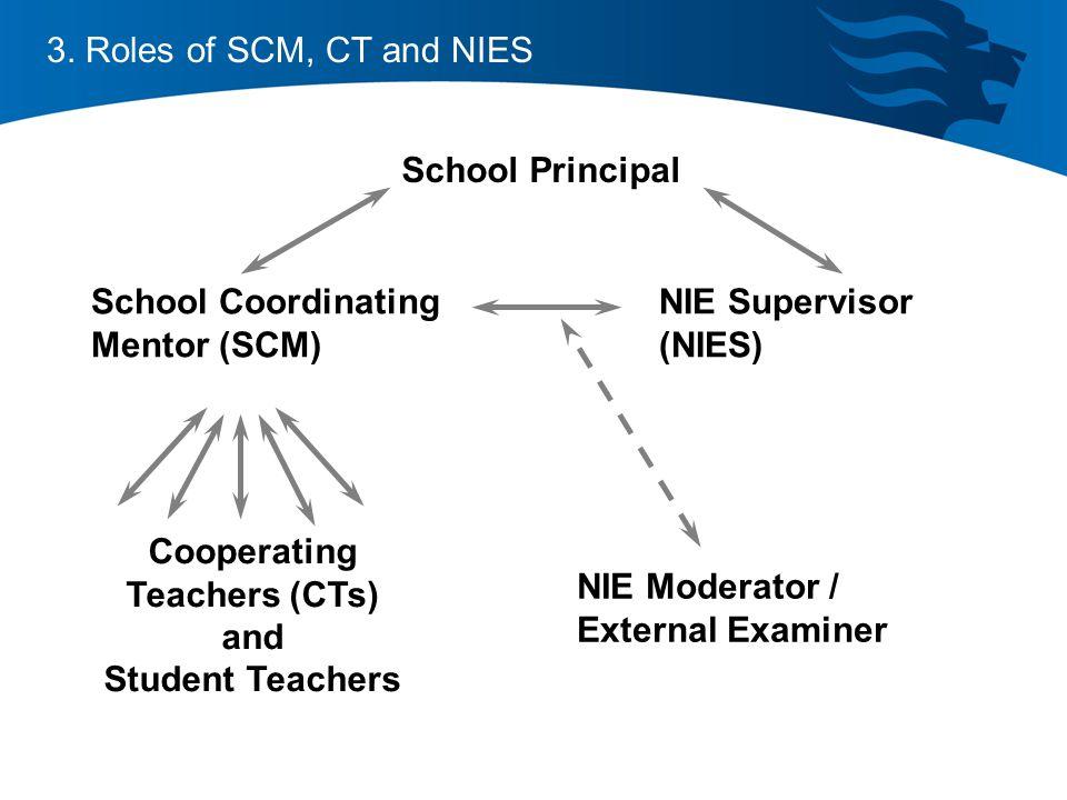 School Coordinating Mentor (SCM) Cooperating Teachers (CTs) and Student Teachers NIE Supervisor (NIES) NIE Moderator / External Examiner School Principal 3.