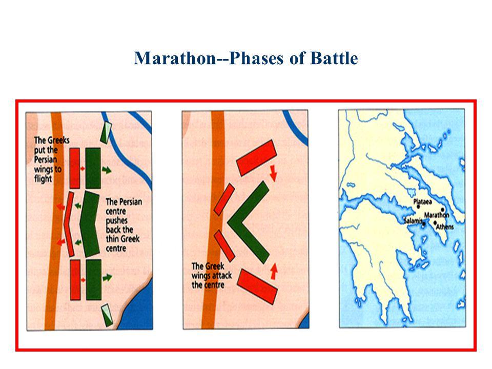 Marathon--Phases of Battle