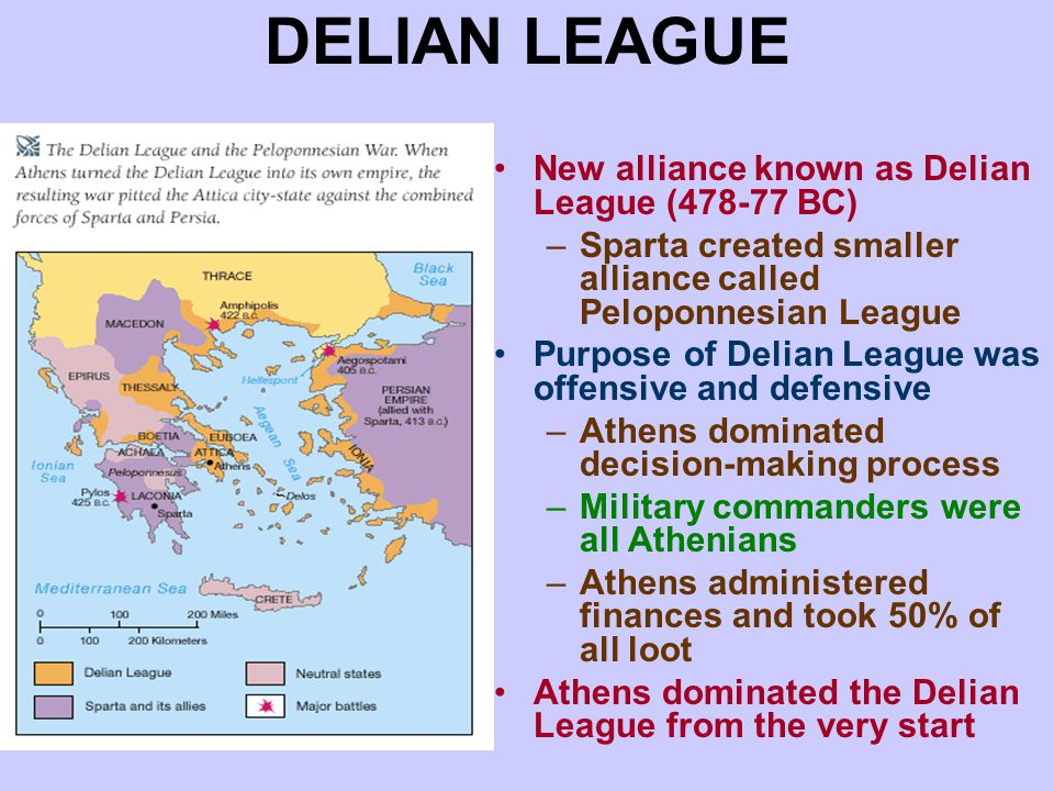 DELIAN LEAGUE New alliance known as Delian League (478-77 BC) –Sparta created smaller alliance called Peloponnesian League Purpose of Delian League was offensive and defensive –Athens dominated decision-making process –Military commanders were all Athenians –Athens administered finances and took 50% of all loot Athens dominated the Delian League from the very start