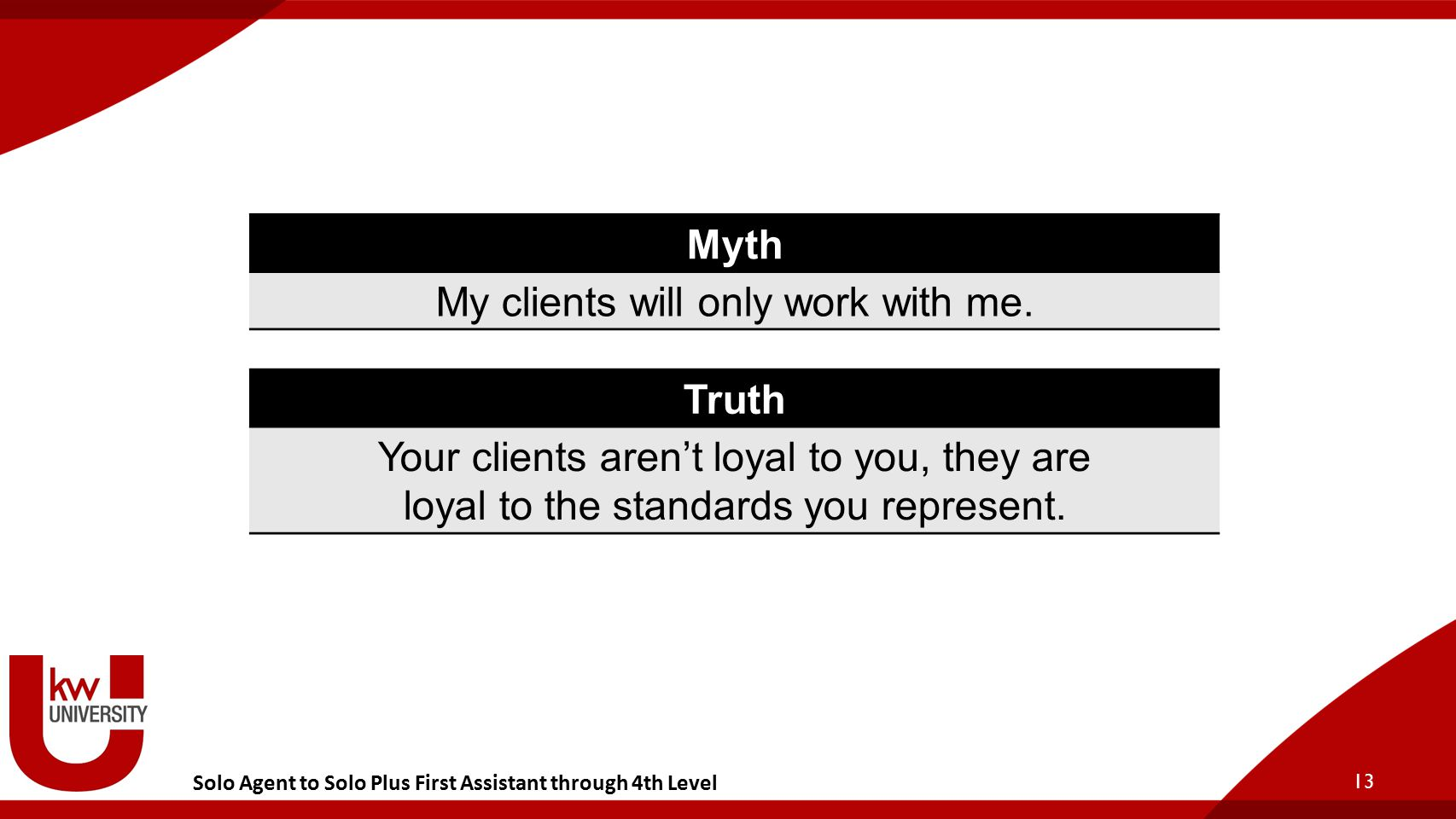 Solo Agent to Solo Plus First Assistant through 4th Level 13 Myth My clients will only work with me.