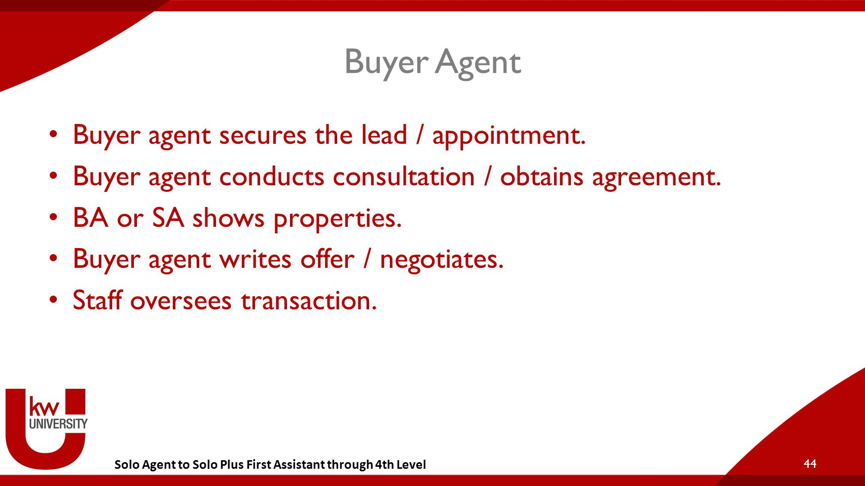 Solo Agent to Solo Plus First Assistant through 4th Level Buyer Agent Buyer agent secures the lead / appointment. Buyer agent conducts consultation /
