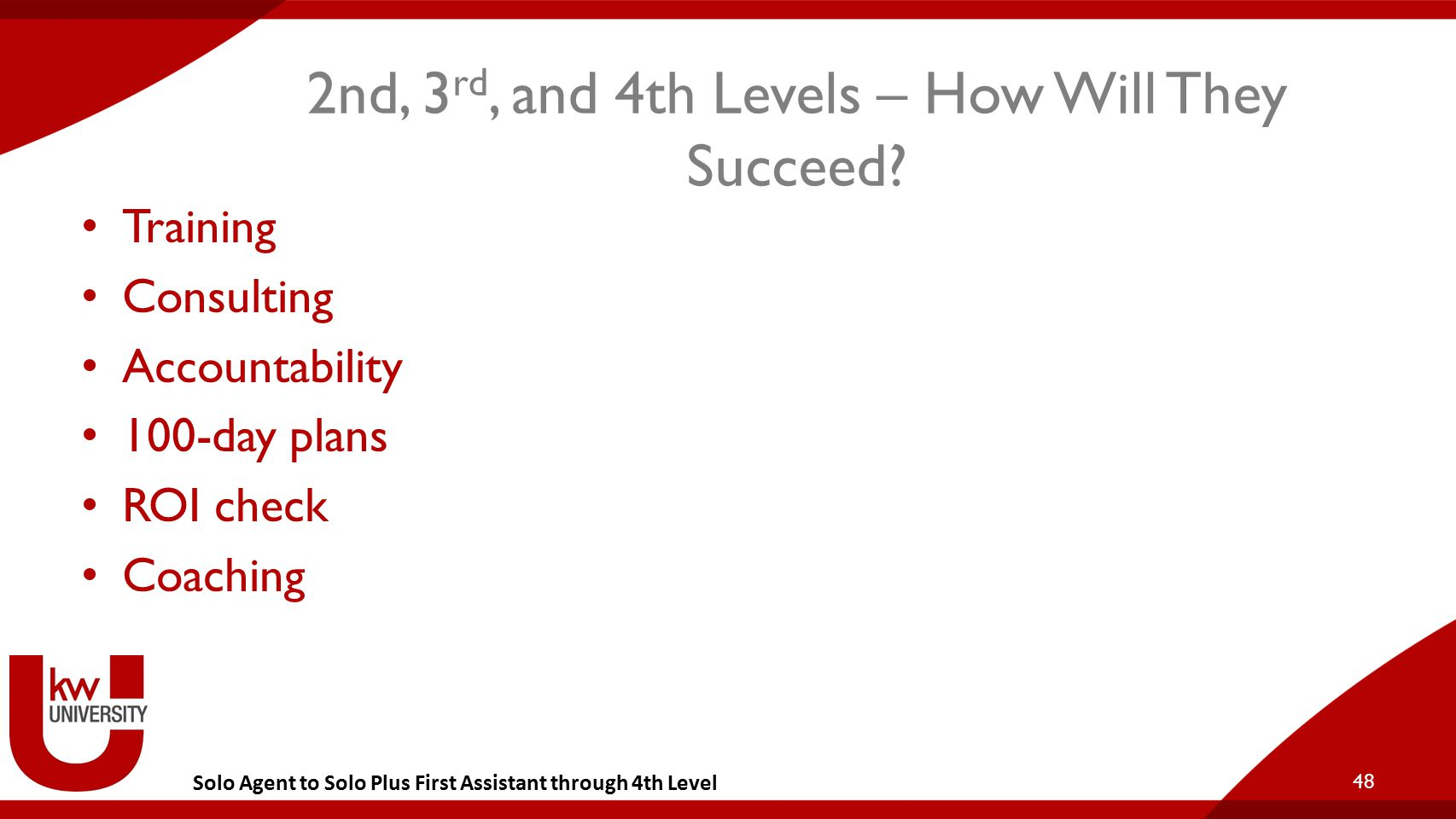 Solo Agent to Solo Plus First Assistant through 4th Level 2nd, 3 rd, and 4th Levels – How Will They Succeed? Training Consulting Accountability 100-da