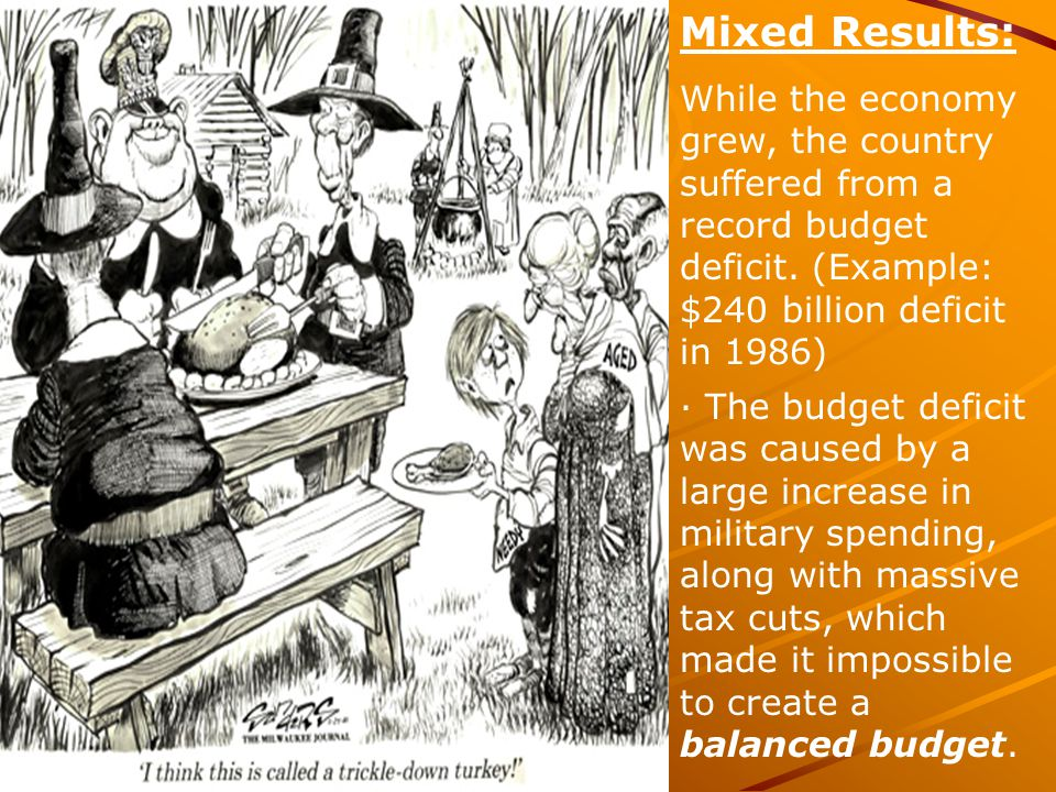 Mixed Results: While the economy grew, the country suffered from a record budget deficit. (Example: $240 billion deficit in 1986) · The budget deficit