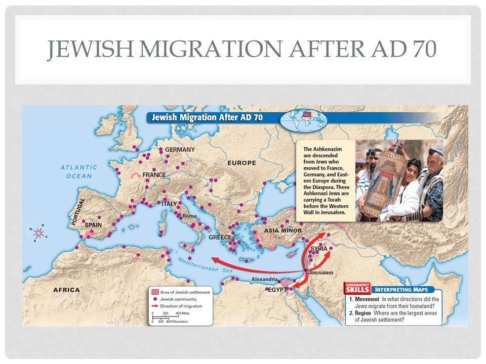 JEWISH MIGRATION AFTER AD 70