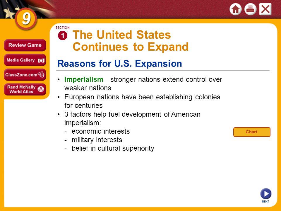 Reasons for U.S.