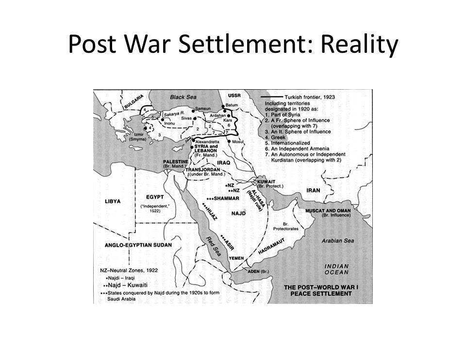 Post War Settlement: Reality