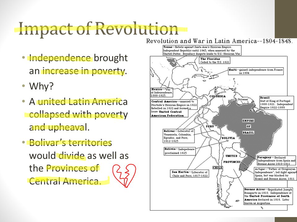Impact of Revolution Independence brought an increase in poverty.