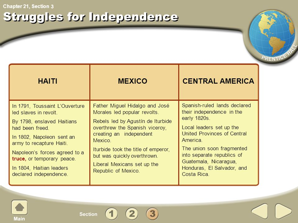 Chapter 21, Section Struggles for Independence Spanish-ruled lands declared their independence in the early 1820s.