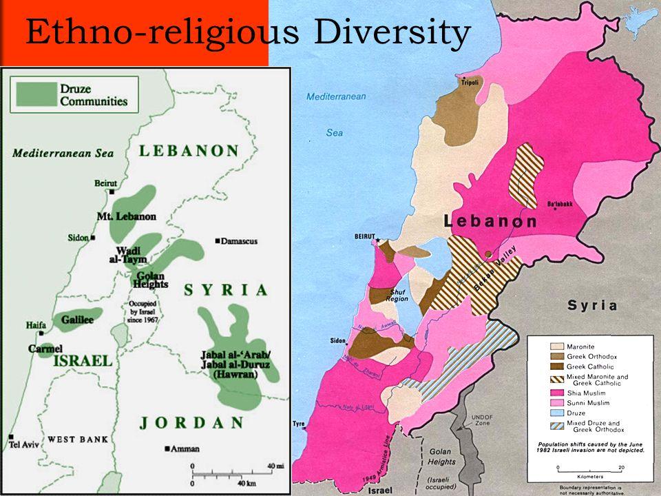 Ethno-religious Diversity