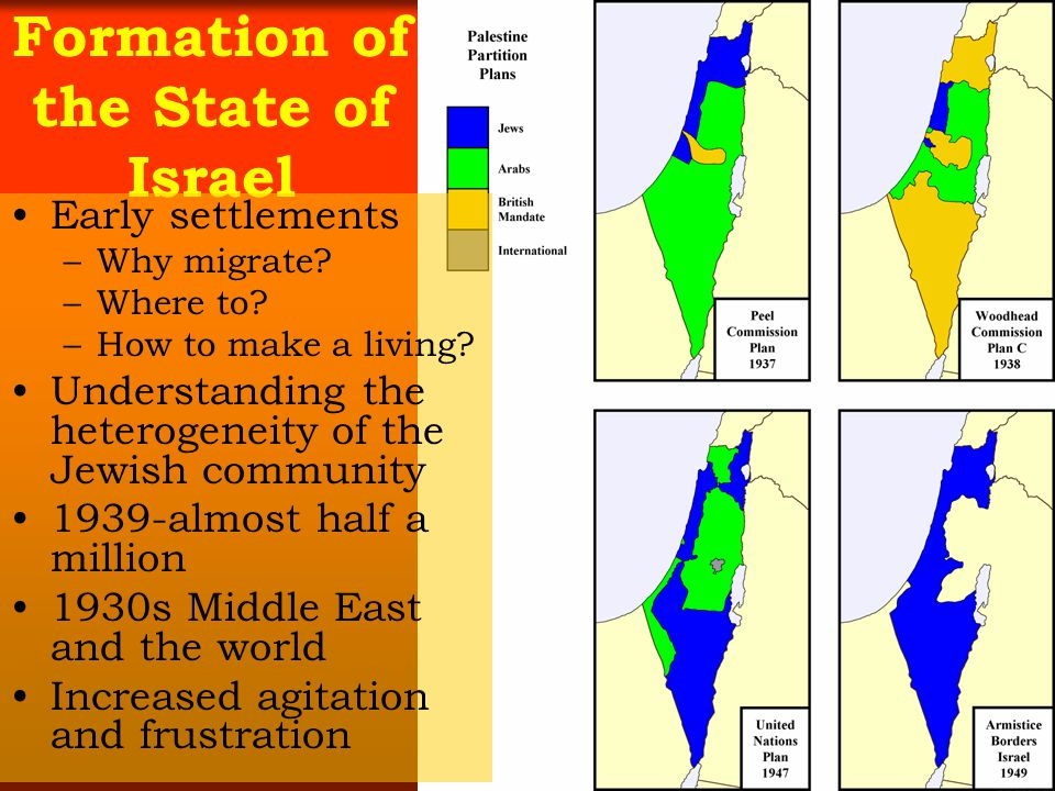 Formation of the State of Israel Early settlements –Why migrate.