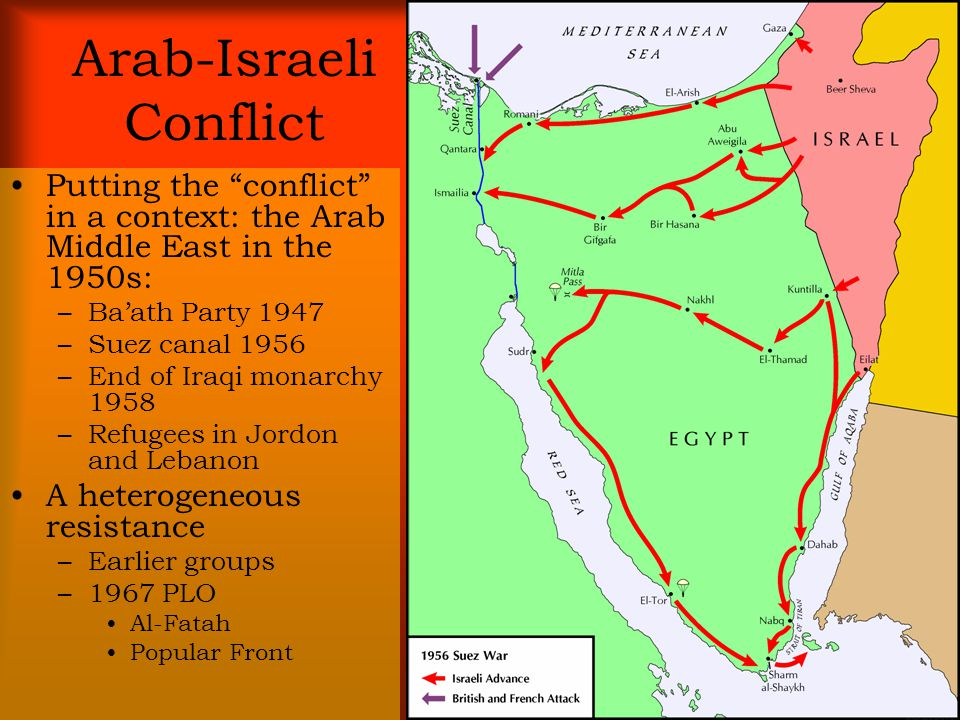 Arab-Israeli Conflict Putting the conflict in a context: the Arab Middle East in the 1950s: –Ba'ath Party 1947 –Suez canal 1956 –End of Iraqi monarchy 1958 –Refugees in Jordon and Lebanon A heterogeneous resistance –Earlier groups –1967 PLO Al-Fatah Popular Front